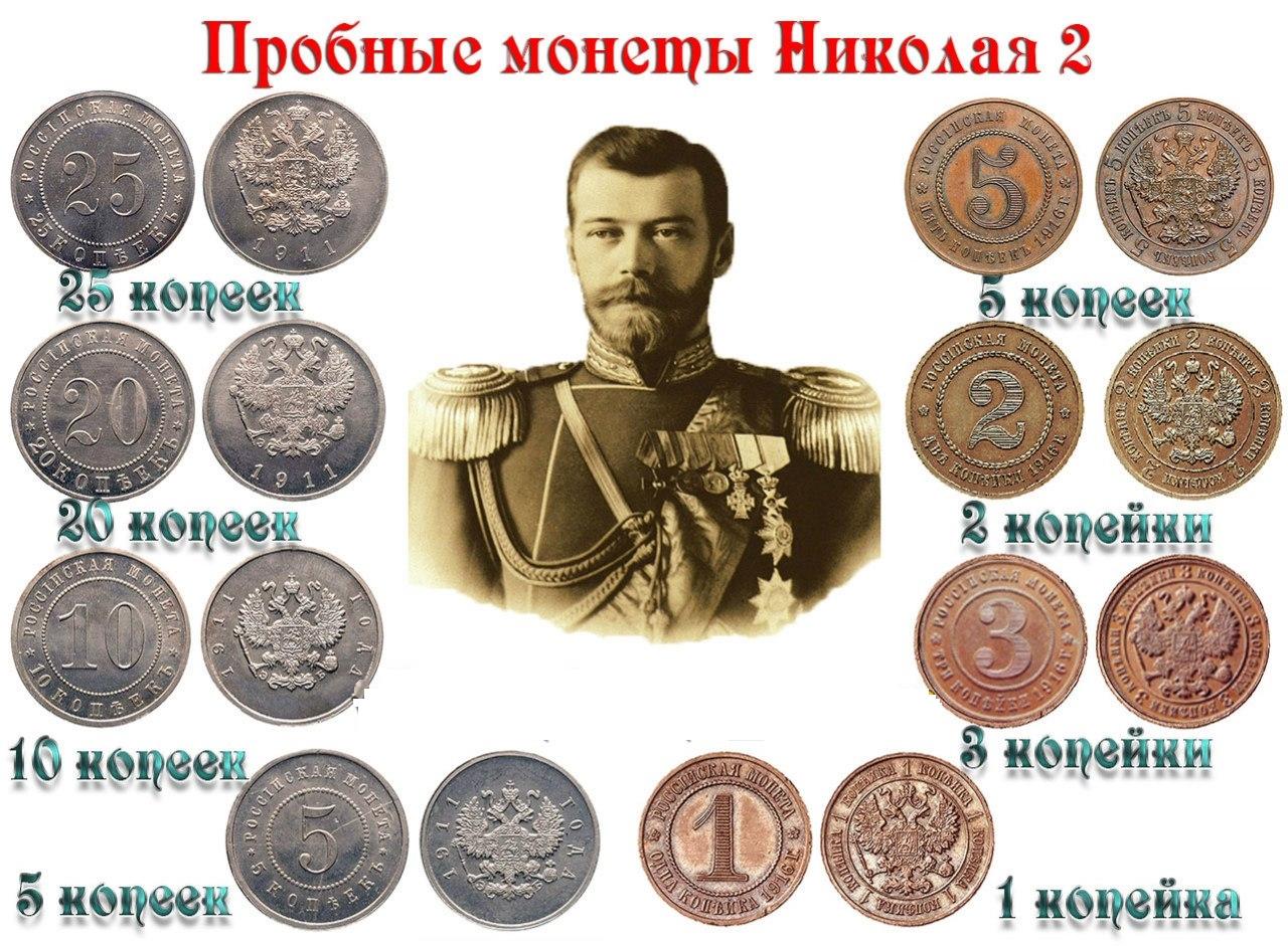 Монеты Николая II
